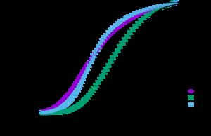 landau thesis wang Dan landau iman hajirasouliha biophysics programs of study biochemistry & structural biology baolin wang epigenetics programs of study immunology & microbial pathogenesis neuroscience view research topics by programs of study by faculty ready to start apply now need more info.